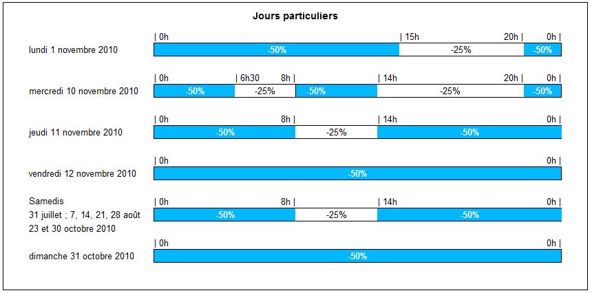 Calendrier horaire bleu SNCF | KelBillet