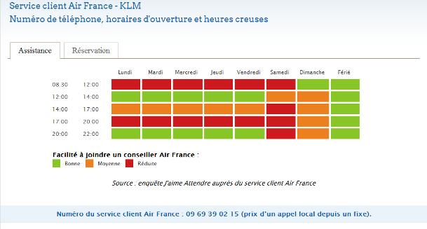 Fiche Air France sur le site J'aime Attendre