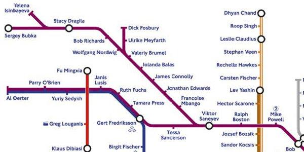 Metro Londonien pour les JO