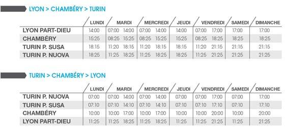 Horaires des bus Starshipper entre Lyon et Turin