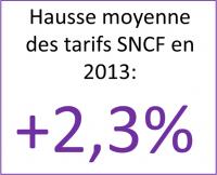 Tarifs SNCF 2013