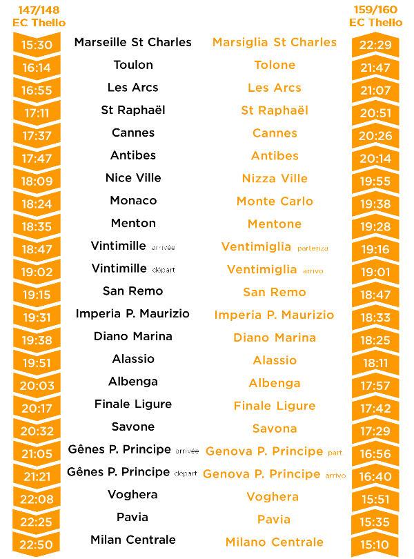Horaires Marseille - Nice - Milan pour le lancement le 14 décembre 2014
