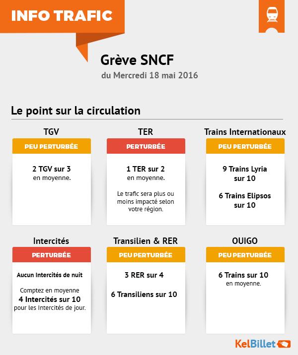 Trafic Grève SNCF 18 Mai 2016