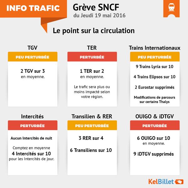 Trafic SNCF Grève du jeudi 19 mai 2016