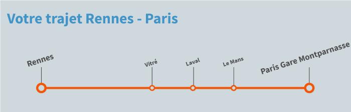 Train Rennes Paris Pas Cher Des 14 Kelbillet Com